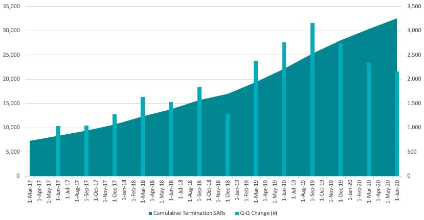 CRB Monitor FinCEN Blog Chart